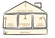 LACCS